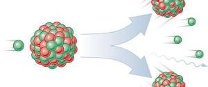 fission cartoon diagram explanation
