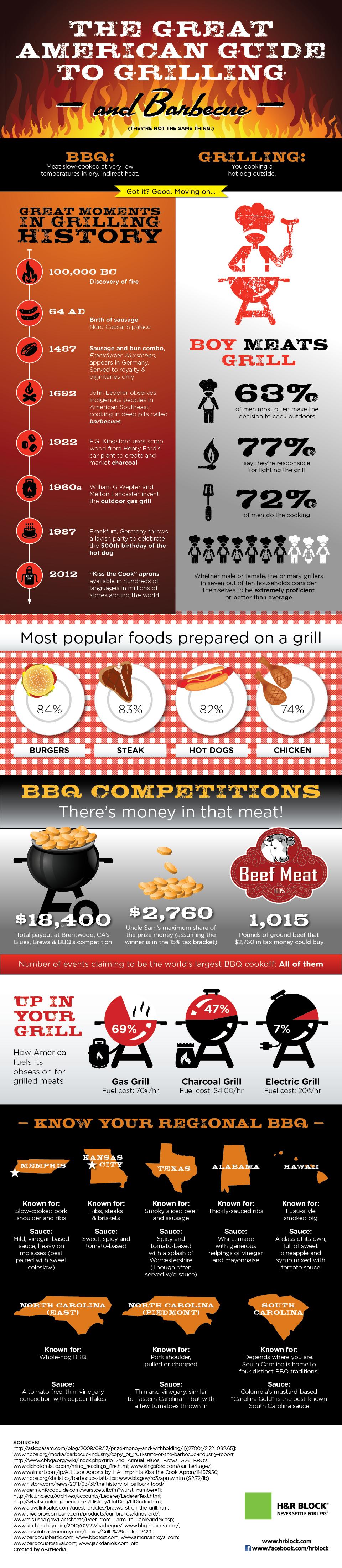 BBQ-vs-Grilling