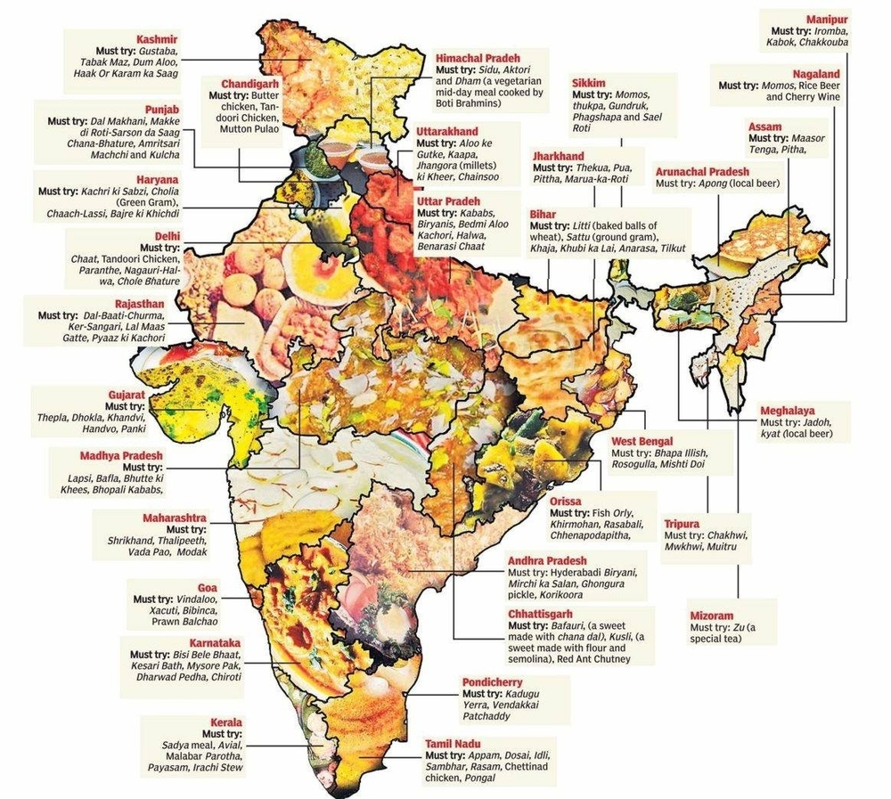 Indian-Food-Infographic