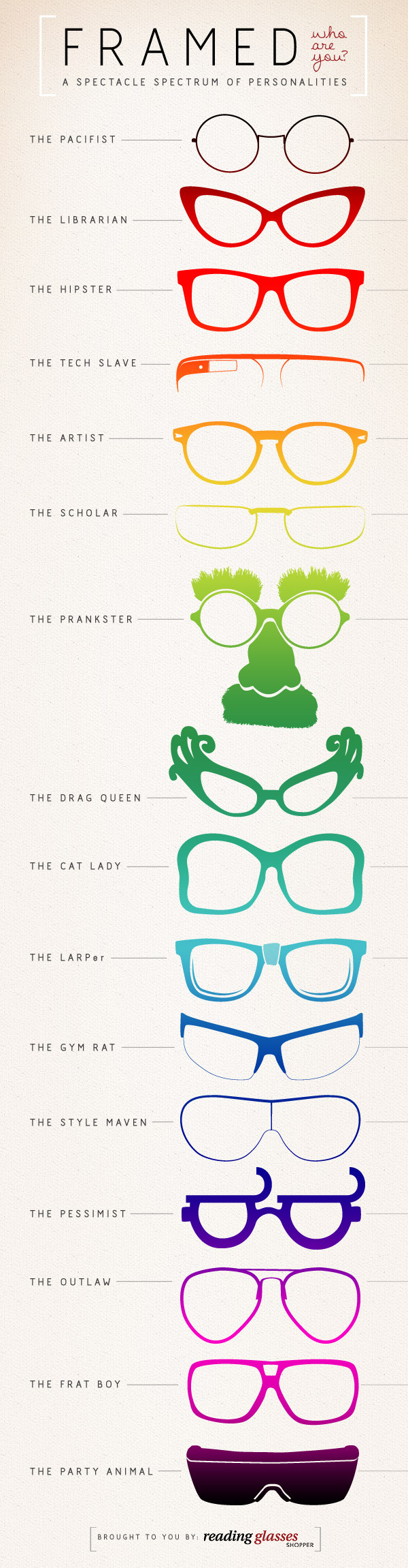 000580_rgs_glasses_type_infographic