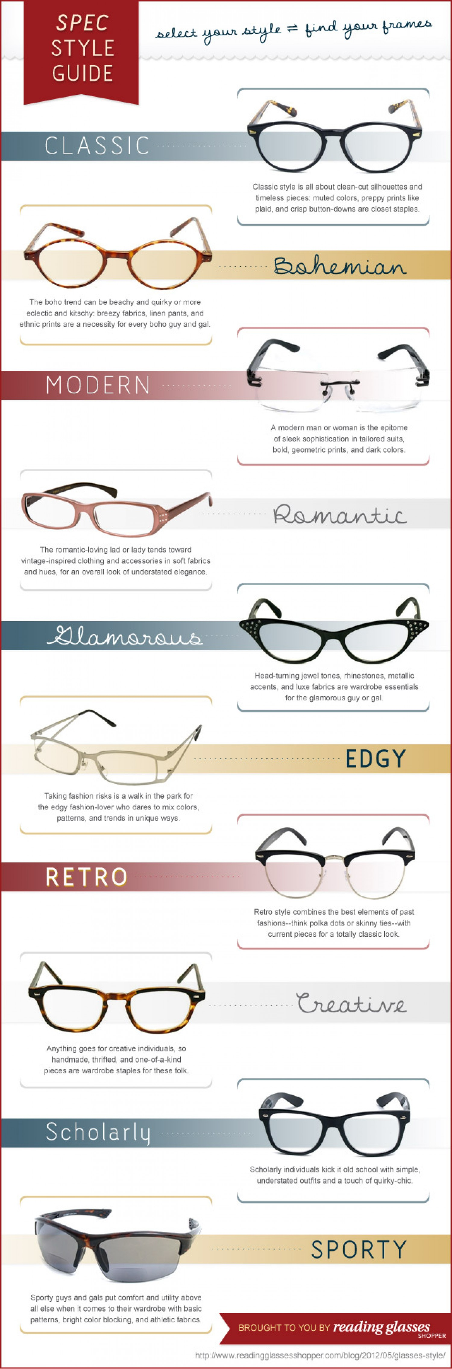 spec-style-guide-by-reading-glasses-shopper_5029189705153_w1500