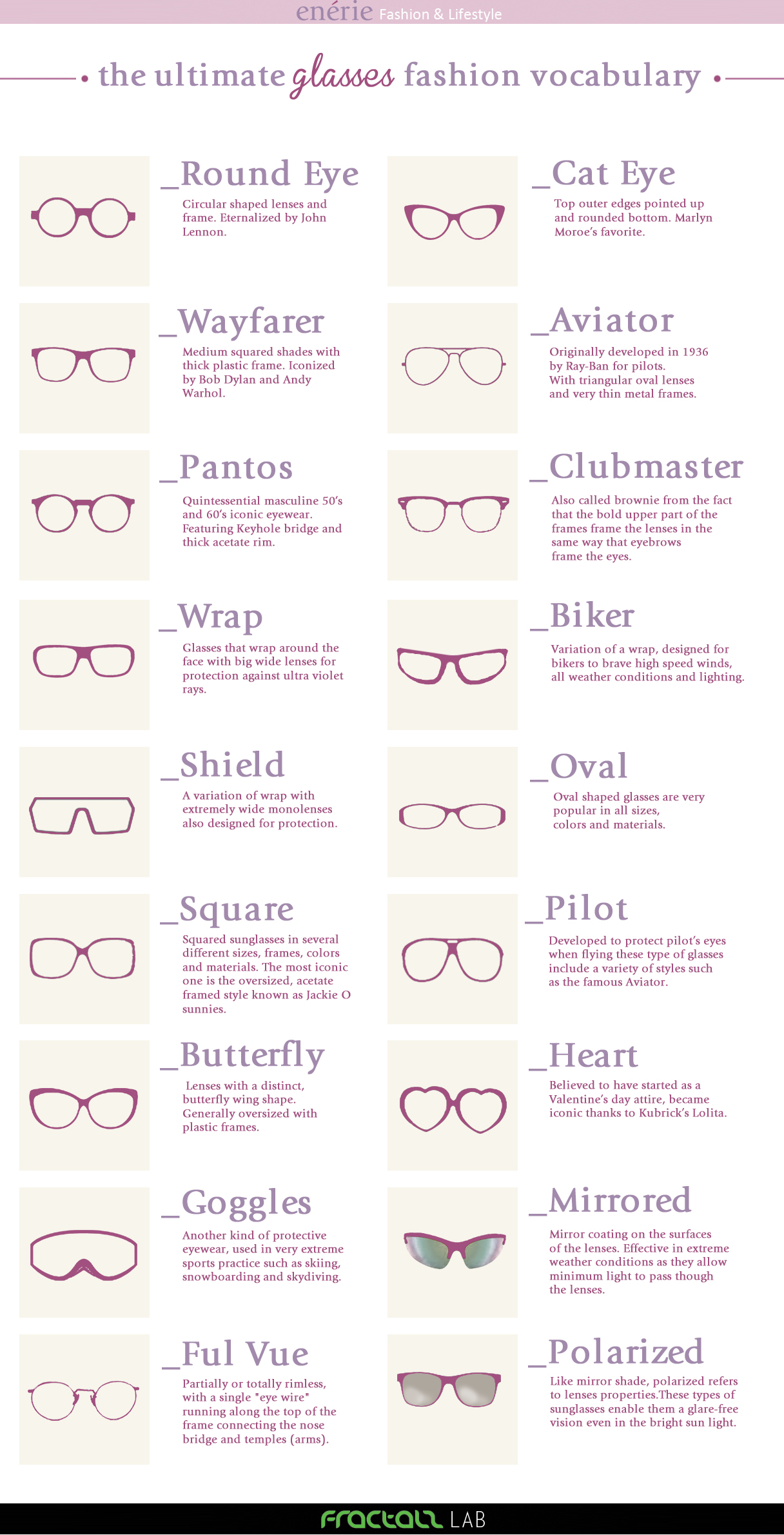 the-ultimate-glasses-vocabulary